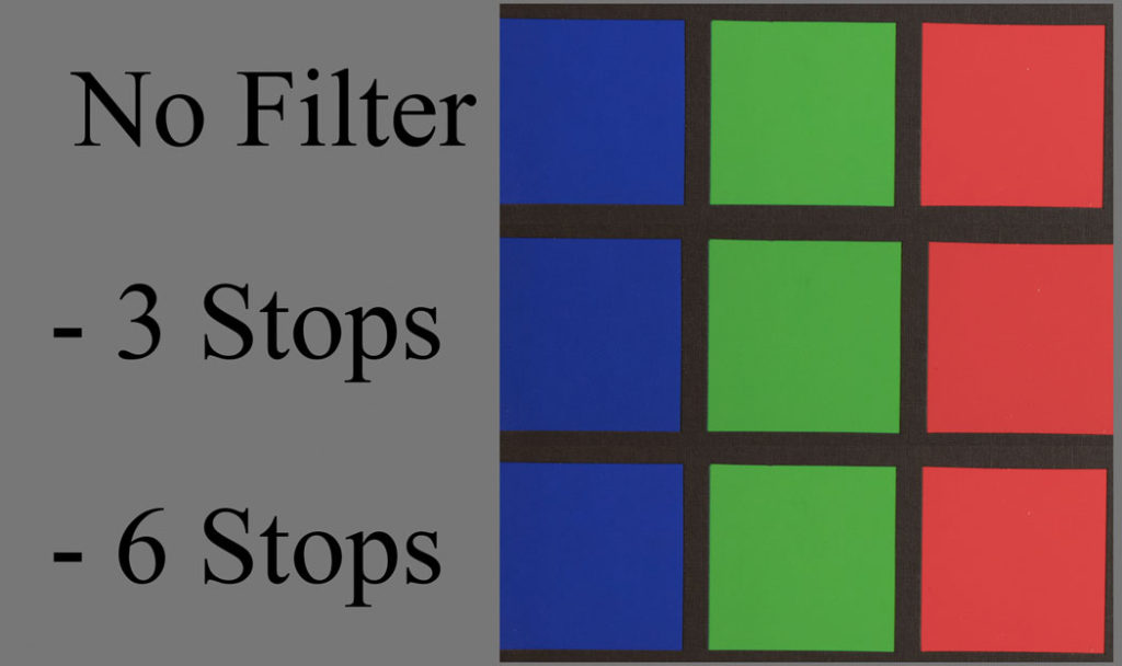 Comparison of ND Filters